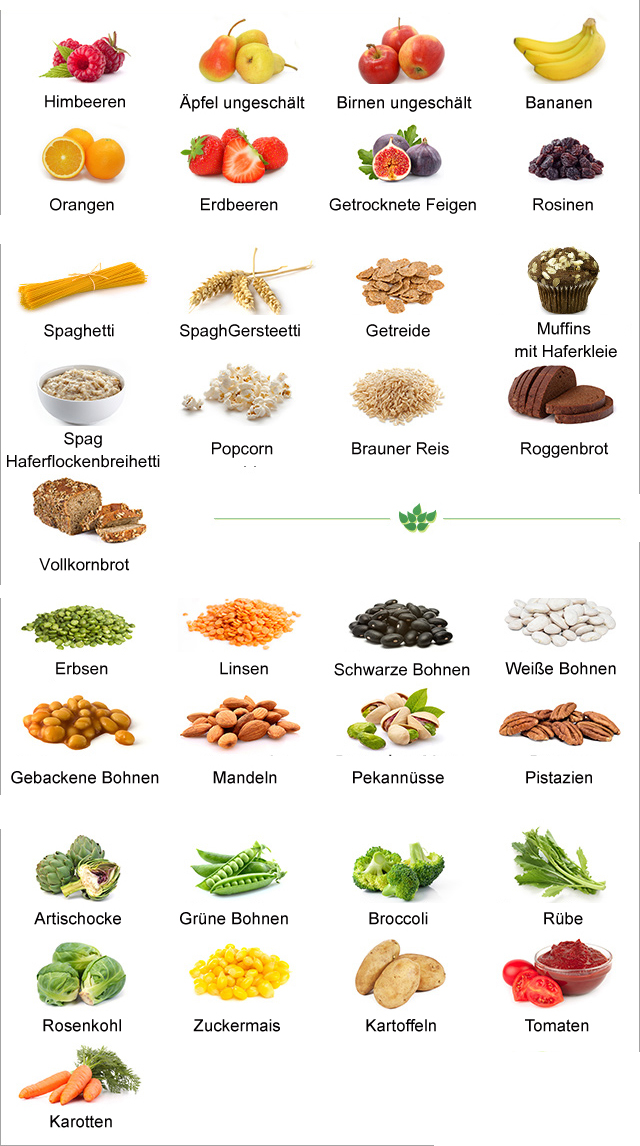 The High Fiber Foods